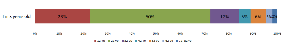x-year-old-demographics_with-12yo